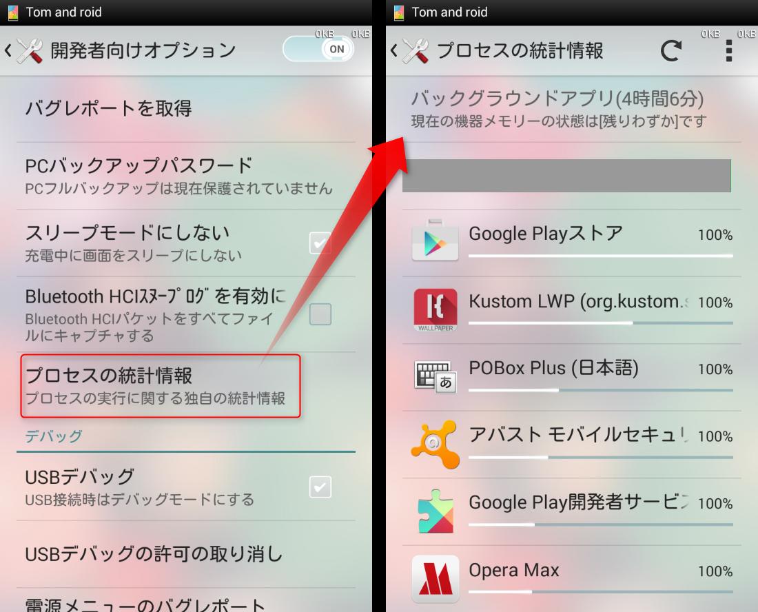 Android Lollipopにて多数報告されたメモリリーク問題 CM12 with GXも例外ではない