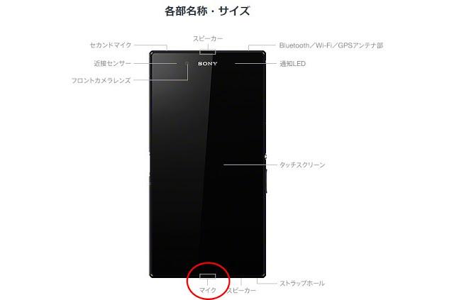 Xperia Z Ultra 各部名称