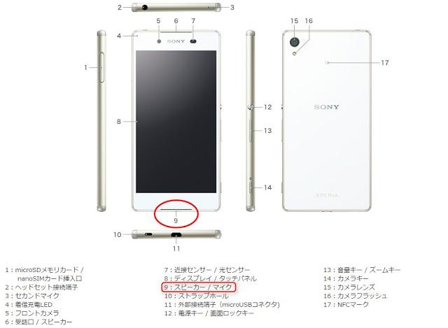 Xperia Z4 各部名称