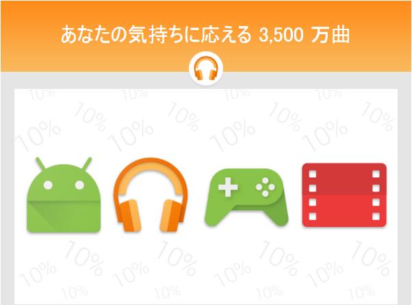 Google Play Music定期購入者は「アプリ」「ムービーとテレビ番組」「音楽(購入)」が10% OFF 期間限定で