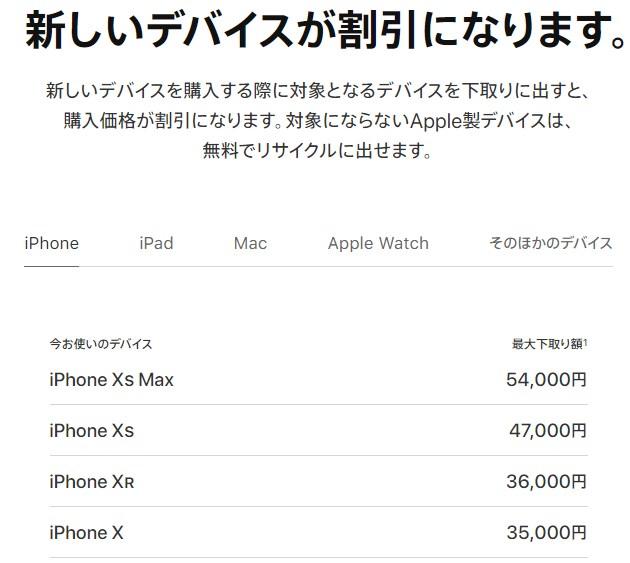 iPhoneXの下取り価格_202009時点